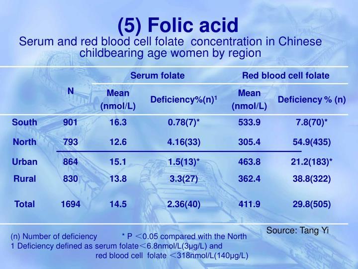 (5) Folic acid