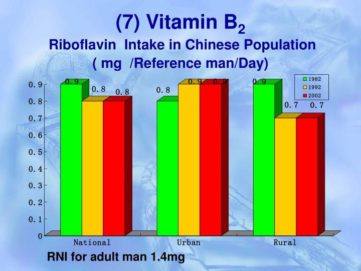 (7) Vitamin B
