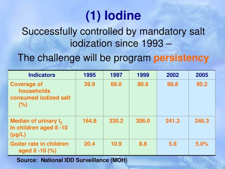(1) Iodine