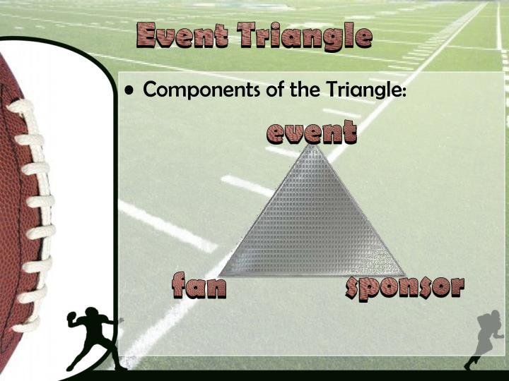 Event Triangle
