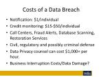 costs of a data breach1