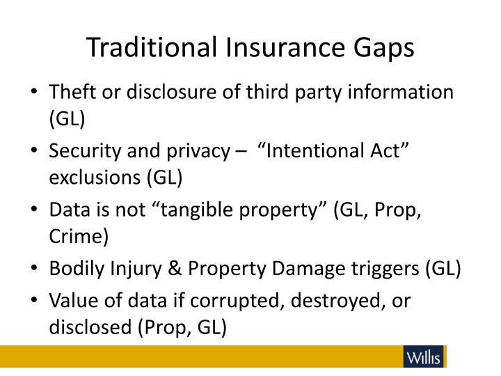 Traditional Insurance Gaps