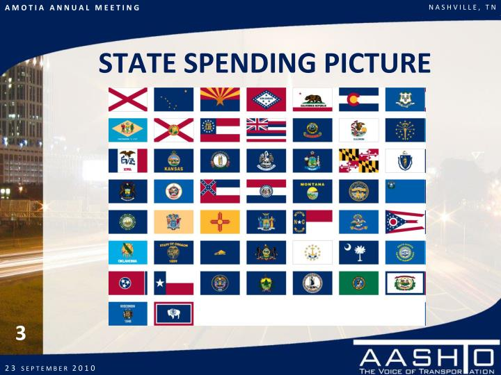 State spending picture