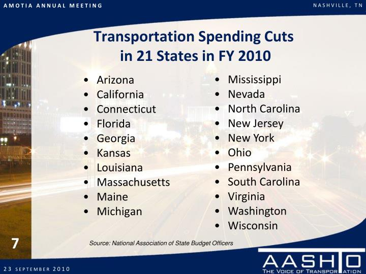 Transportation Spending Cuts