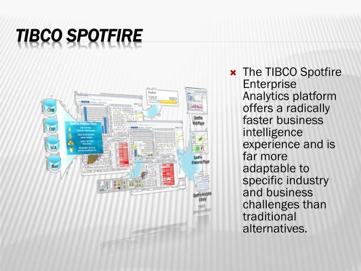The TIBCO