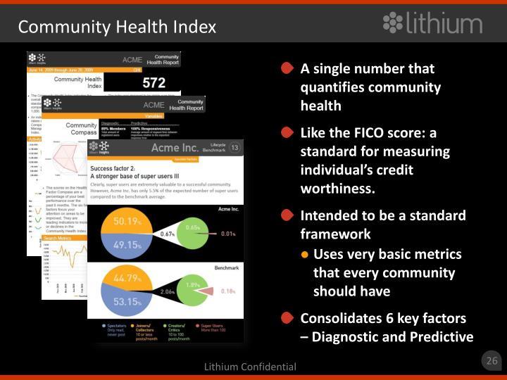 Community Health Index