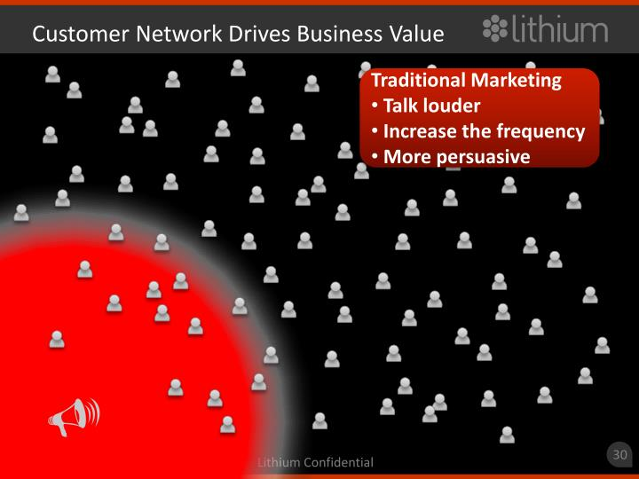 Customer Network Drives Business Value