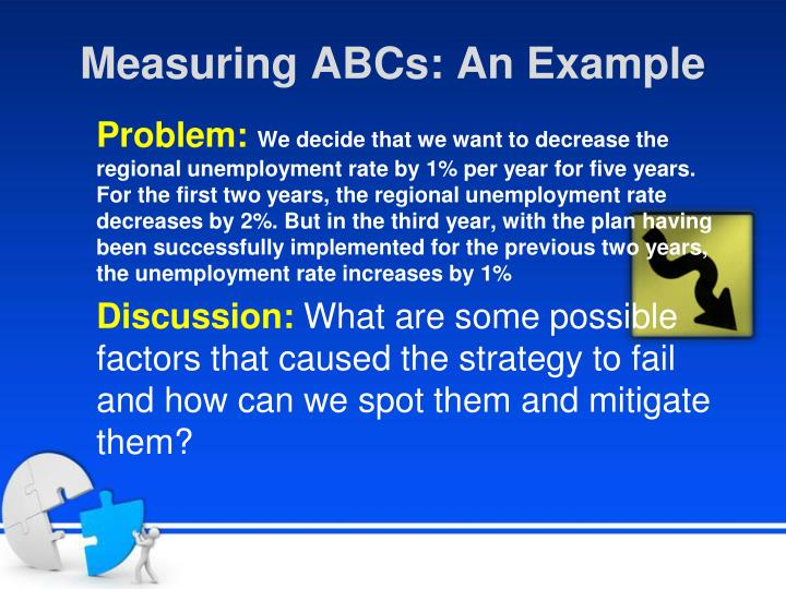 Measuring ABCs: An Example