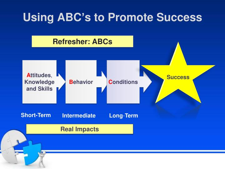 Using ABC's to Promote Success