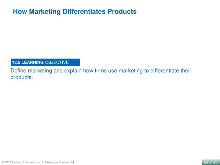 How Marketing Differentiates Products