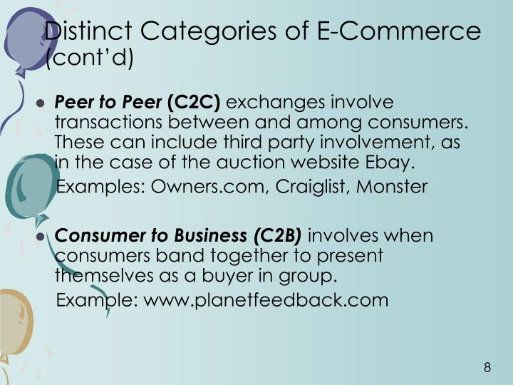 Distinct Categories of E-Commerce