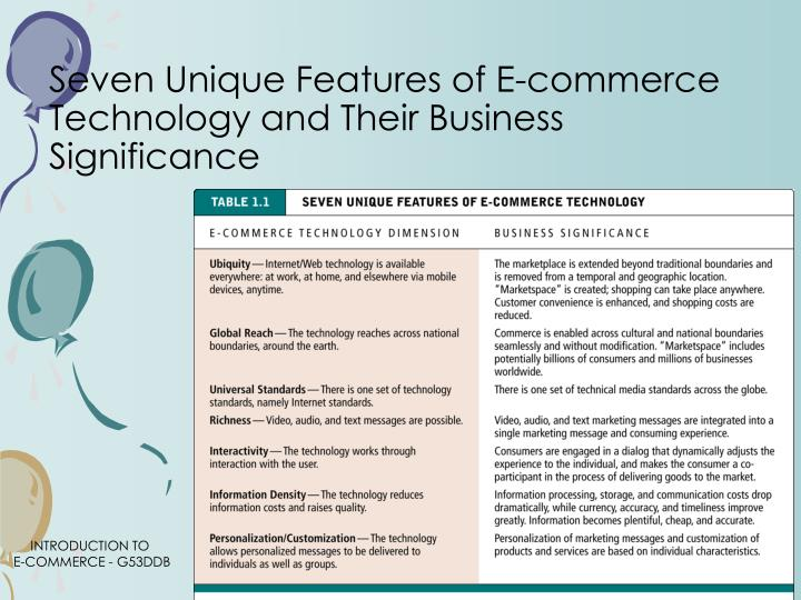 Seven Unique Features of E-commerce Technology and Their Business Significance