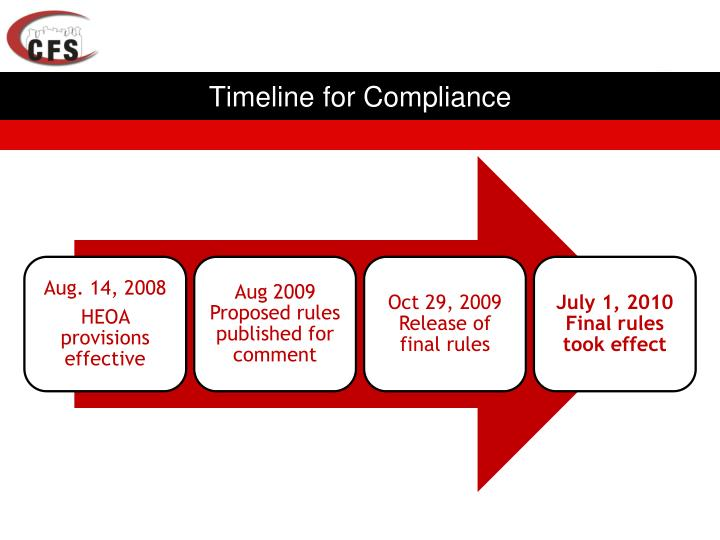 Timeline for Compliance