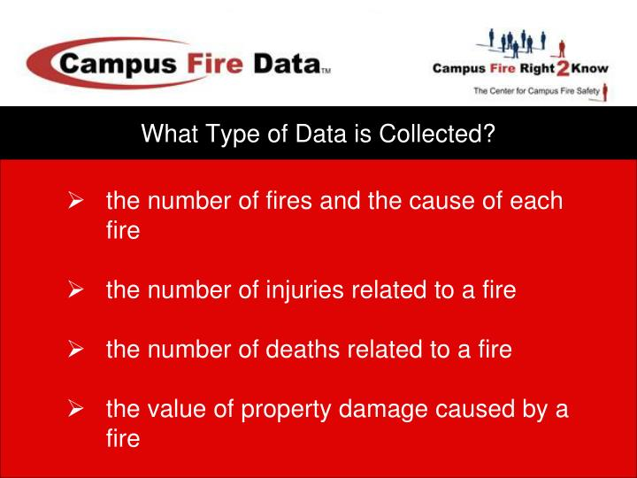 What Type of Data is Collected?