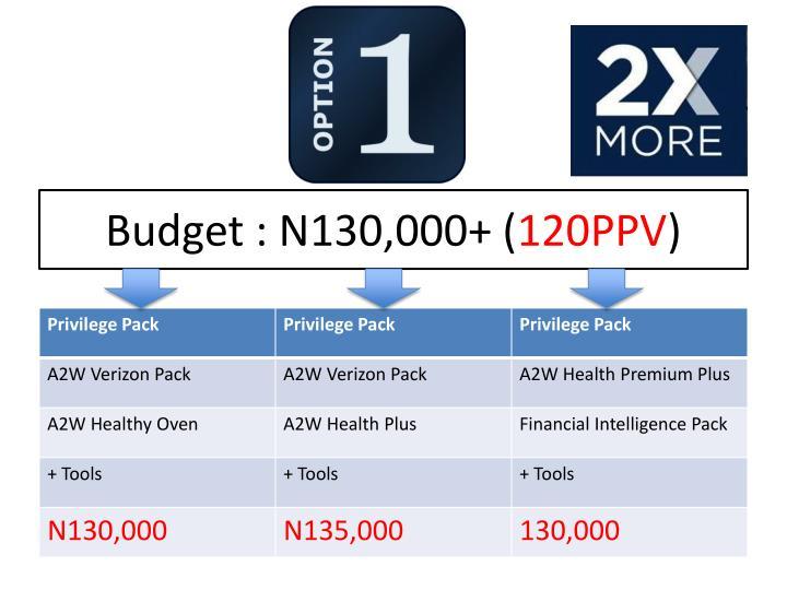Budget : N130,000+ (