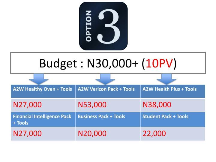 Budget : N30,000+ (