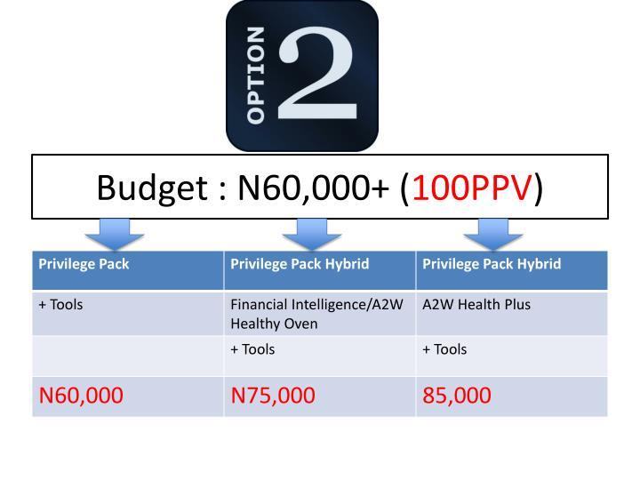 Budget : N60,000+ (