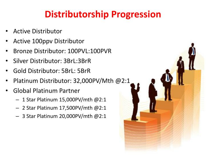 Distributorship Progression