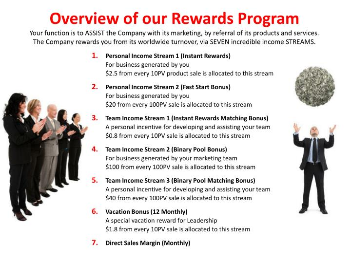 Overview of our Rewards Program