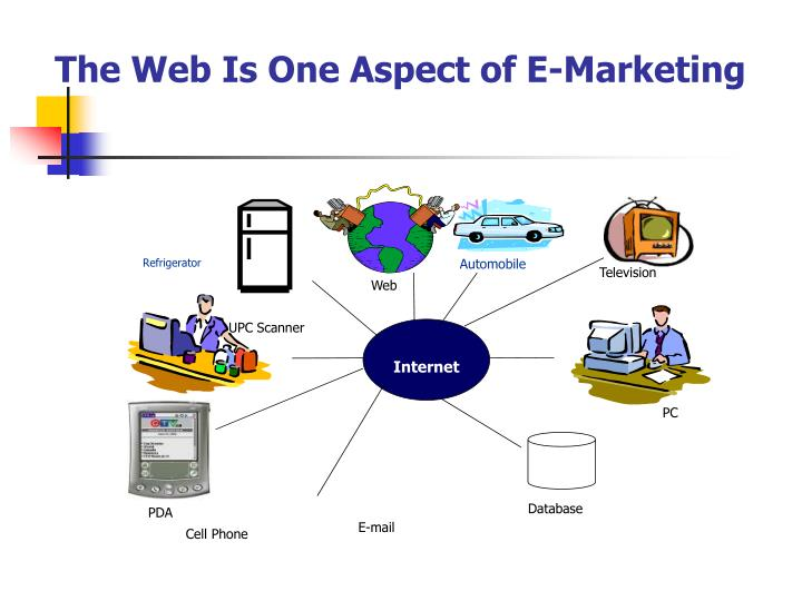 The Web Is One Aspect