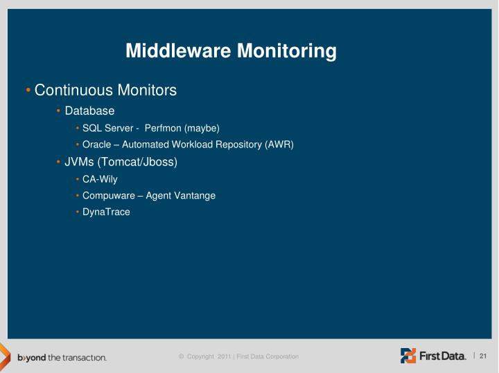 Middleware Monitoring