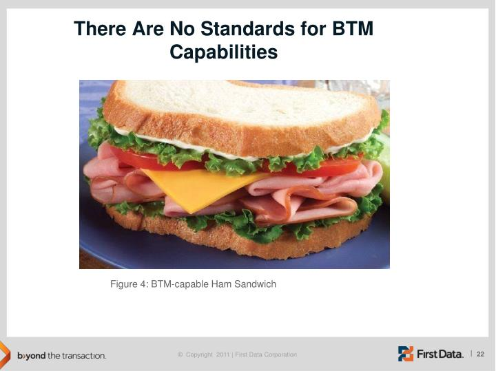 There Are No Standards for BTM Capabilities