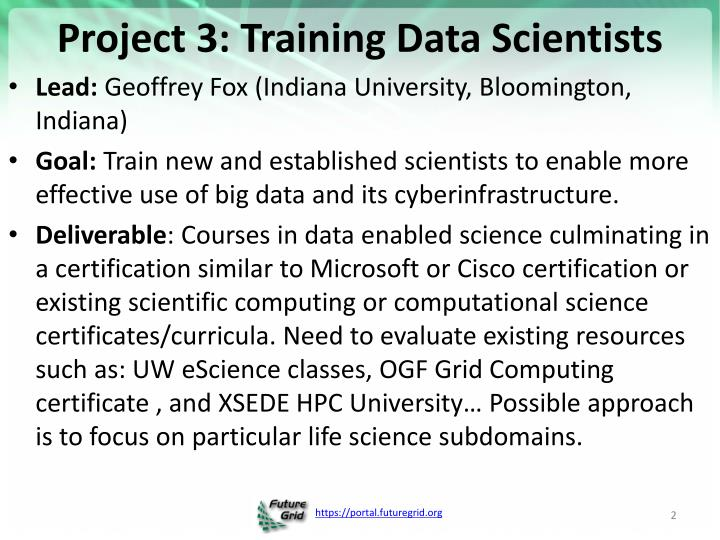 Project 3: Training Data Scientists