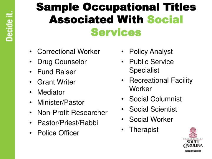 Sample Occupational Titles Associated With