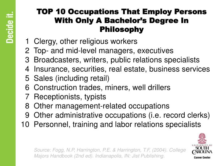 TOP 10 Occupations That Employ Persons With Only A Bachelor's Degree In Philosophy