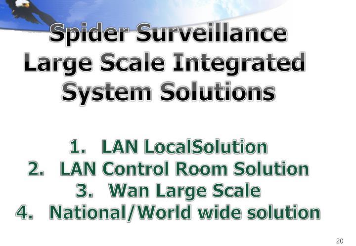 Spider Surveillance