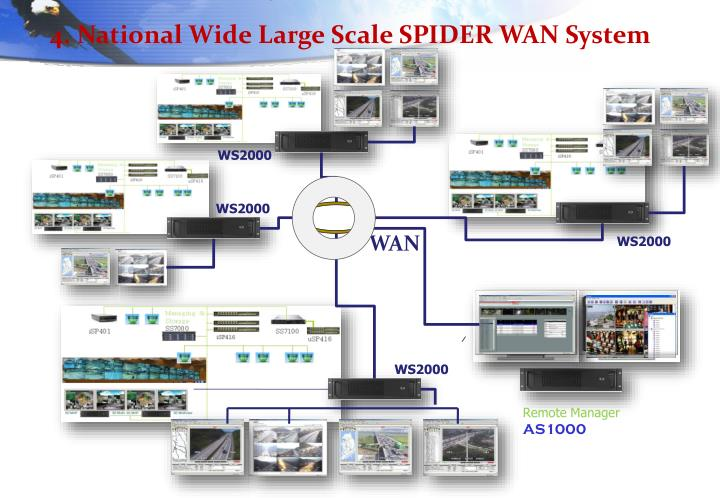 4. National Wide Large Scale SPIDER WAN System