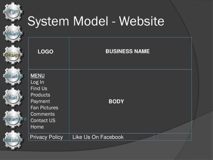 System Model - Website