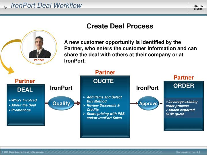IronPort Deal Workflow