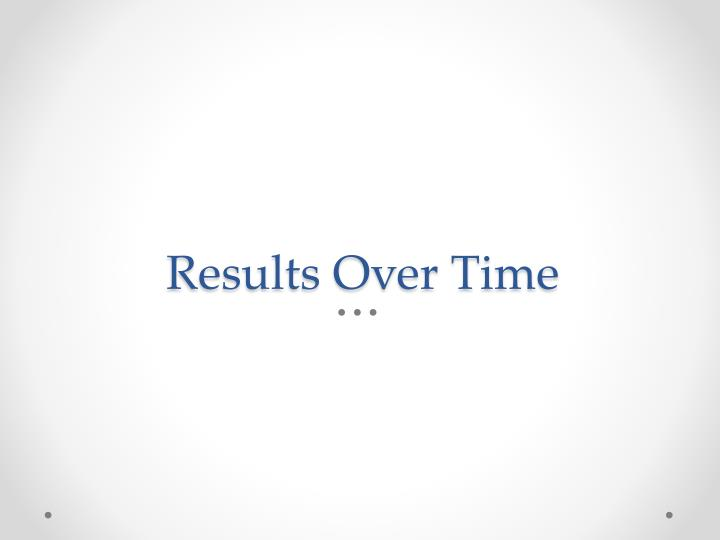 Results Over Time
