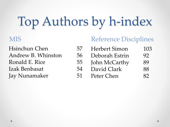 Top Authors by h-index