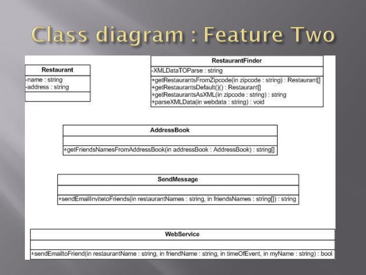 Class diagram : Feature Two