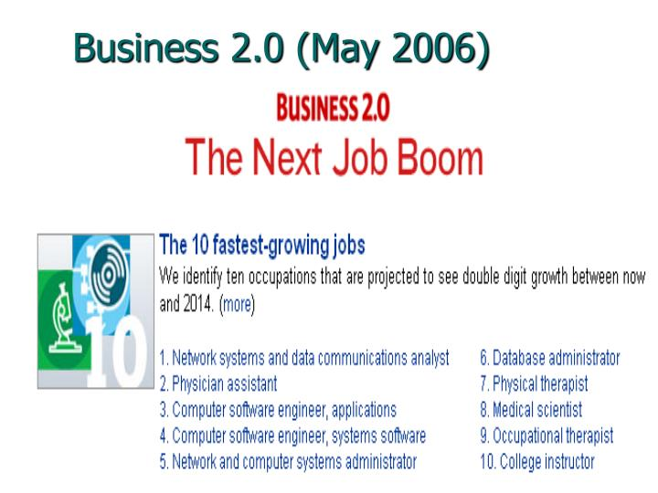 Business 2.0 (May 2006)