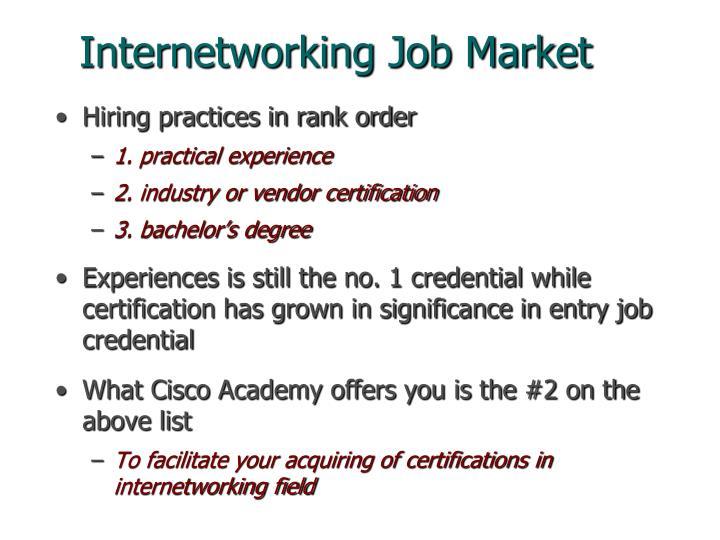 Internetworking Job Market