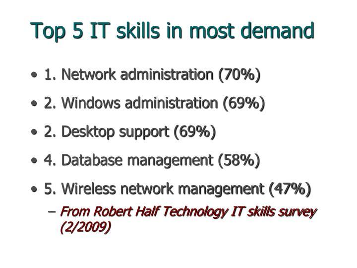 Top 5 IT skills in most demand