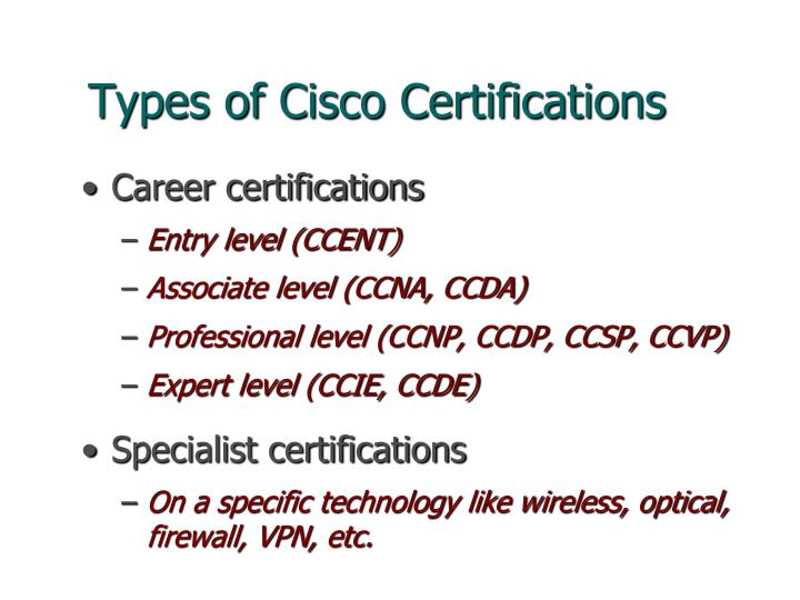 Types of Cisco Certifications