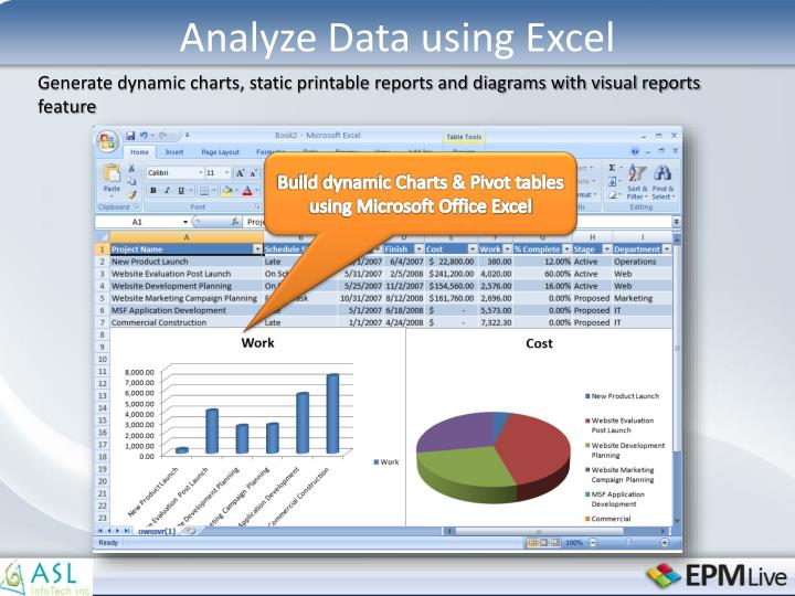 Analyze Data using Excel