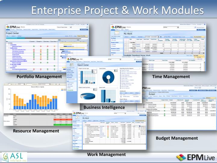 Enterprise Project & Work Modules