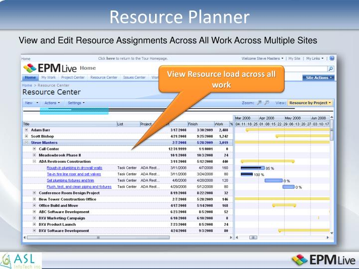 Resource Planner