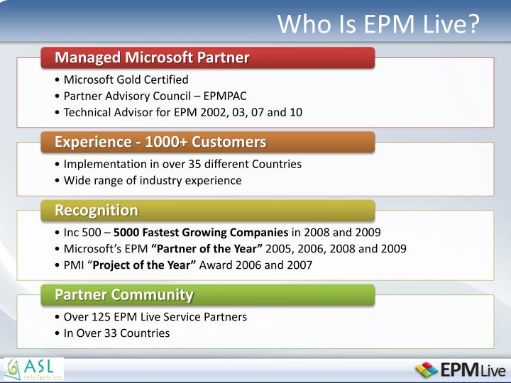Who Is EPM Live?