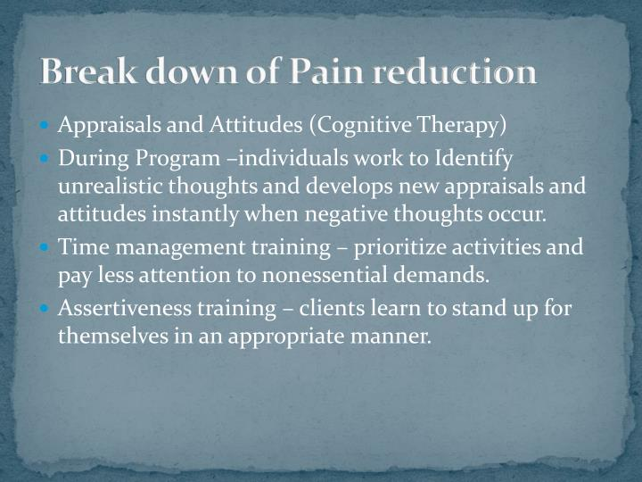 Break down of Pain reduction