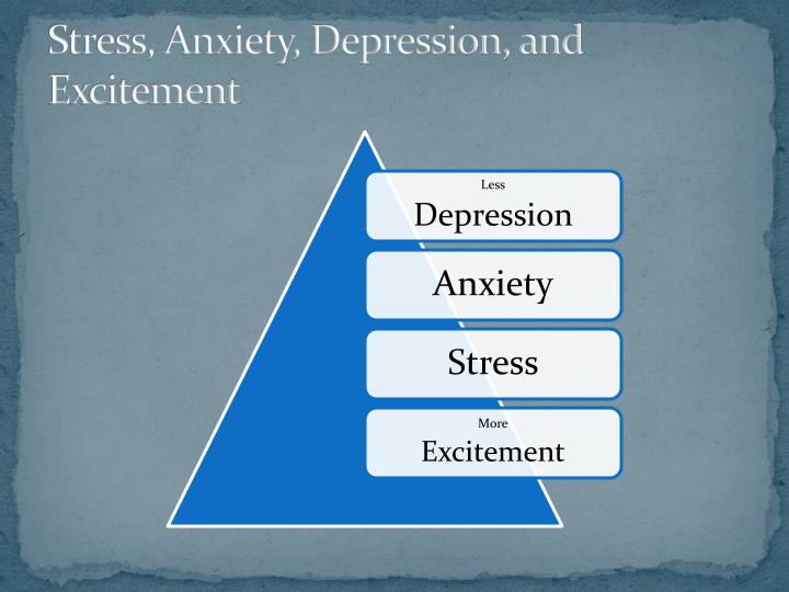 Stress, Anxiety, Depression, and Excitement