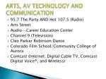arts av technology and communication