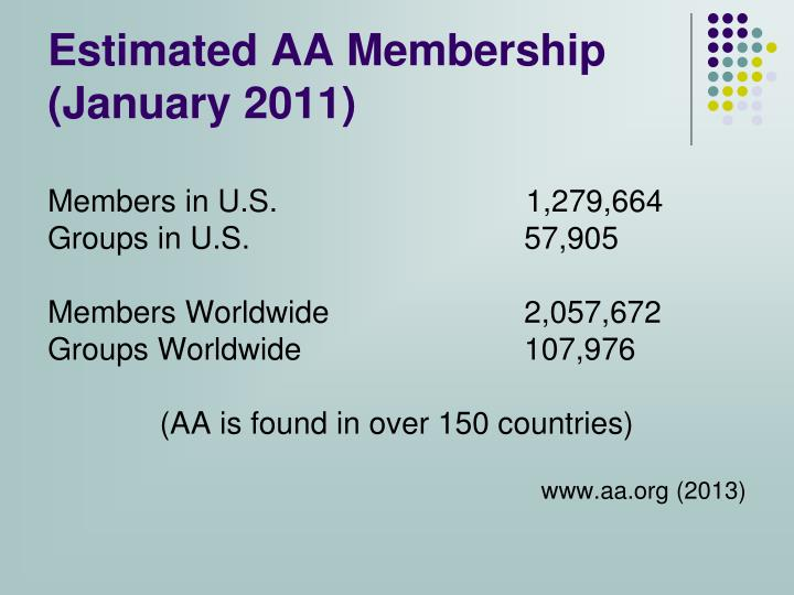 Estimated AA Membership (January