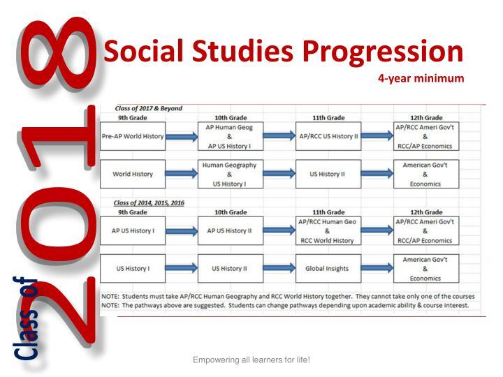 Social Studies Progression