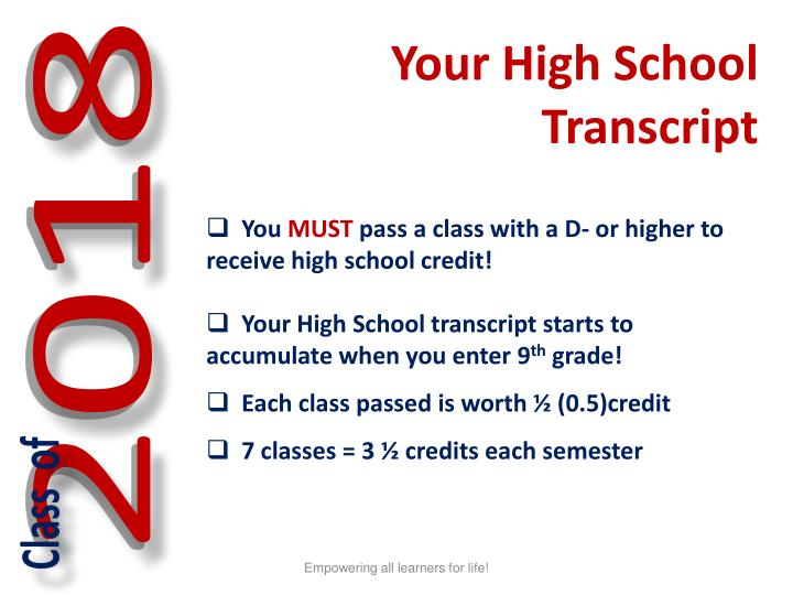 Your High School Transcript